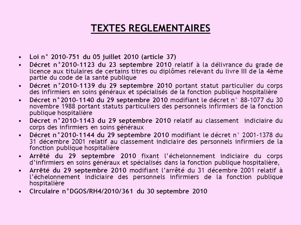 TEXTES REGLEMENTAIRES Loi n° 2010-751 du 05 juillet 2010 (article 37) Décret n°2010-1123 du 23 septembre 2010 relatif à la délivrance du grade de licence aux titulaires de certains titres ou diplômes relevant du livre III de la 4ème partie du code de la santé publique Décret n°2010-1139 du 29 septembre 2010 portant statut particulier du corps des infirmiers en soins généraux et spécialisés de la fonction publique hospitalière Décret n°2010-1140 du 29 septembre 2010 modifiant le décret n° 88-1077 du 30 novembre 1988 portant statuts particuliers des personnels infirmiers de la fonction publique hospitalière Décret n°2010-1143 du 29 septembre 2010 relatif au classement indiciaire du corps des infirmiers en soins généraux Décret n°2010-1144 du 29 septembre 2010 modifiant le décret n° 2001-1378 du 31 décembre 2001 relatif au classement indiciaire des personnels infirmiers de la fonction publique hospitalière Arrêté du 29 septembre 2010 fixant léchelonnement indiciaire du corps dinfirmiers en soins généraux et spécialisés dans la fonction publique hospitalière, Arrêté du 29 septembre 2010 modifiant larrêté du 31 décembre 2001 relatif à léchelonnement indiciaire des personnels infirmiers de la fonction publique hospitalière Circulaire n°DGOS/RH4/2010/361 du 30 septembre 2010