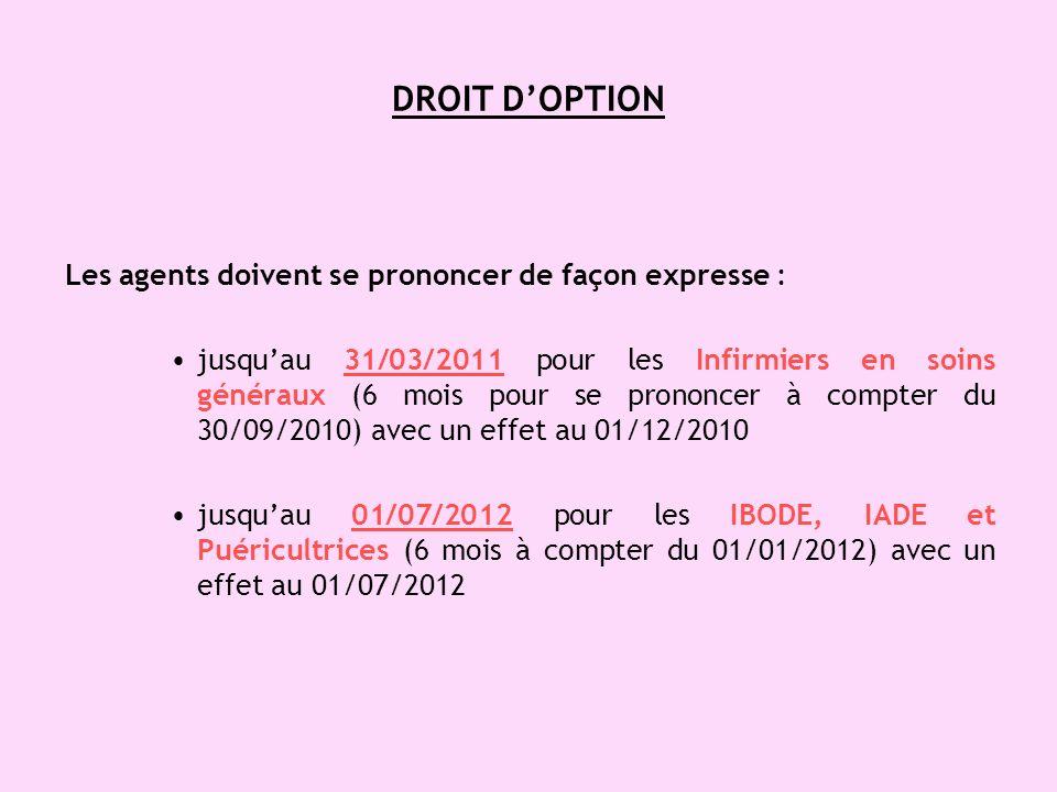 DROIT DOPTION Les agents doivent se prononcer de façon expresse : jusquau 31/03/2011 pour les Infirmiers en soins généraux (6 mois pour se prononcer à compter du 30/09/2010) avec un effet au 01/12/2010 jusquau 01/07/2012 pour les IBODE, IADE et Puéricultrices (6 mois à compter du 01/01/2012) avec un effet au 01/07/2012