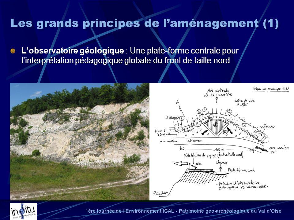 1ère journée de lEnvironnement IGAL - Patrimoine géo-archéologique du Val dOise Les grands principes de laménagement (1) Lobservatoire géologique : Un