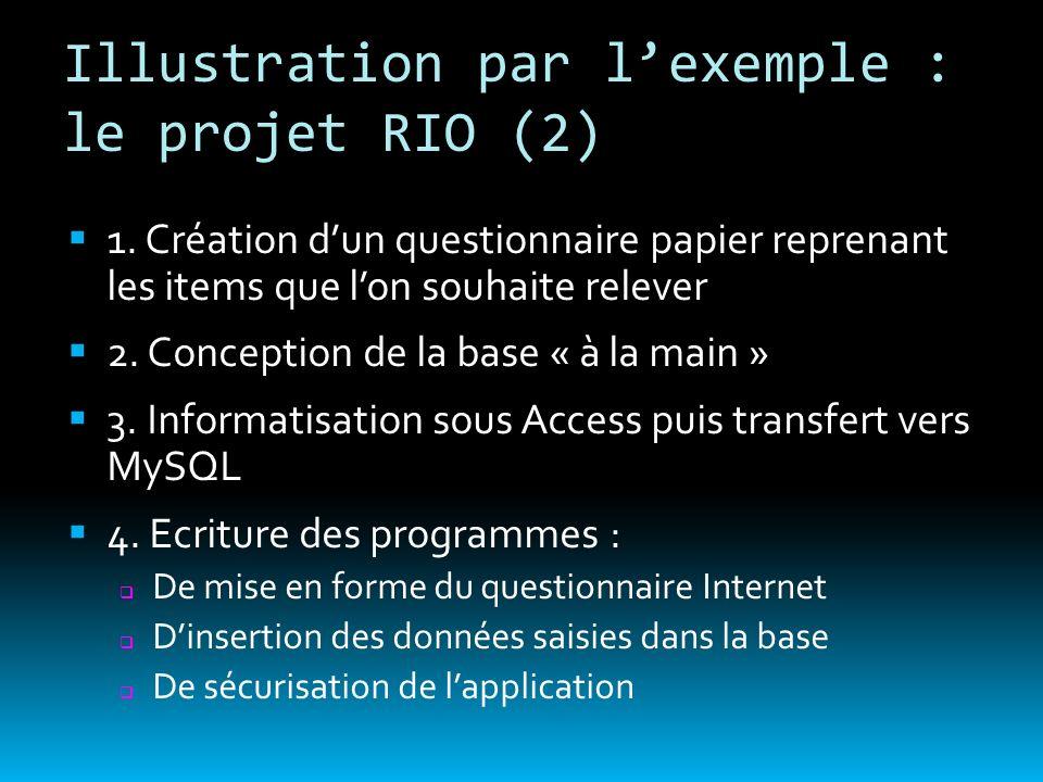 Illustration par lexemple : le projet RIO (2) 1. Création dun questionnaire papier reprenant les items que lon souhaite relever 2. Conception de la ba