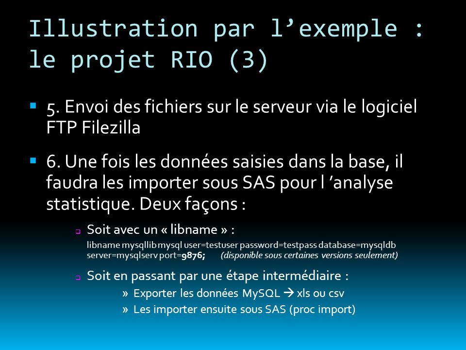 Illustration par lexemple : le projet RIO (3) 5. Envoi des fichiers sur le serveur via le logiciel FTP Filezilla 6. Une fois les données saisies dans
