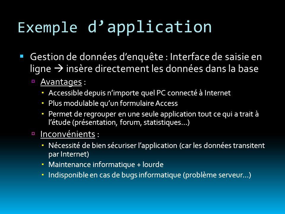 Exemple dapplication Gestion de données denquête : Interface de saisie en ligne insère directement les données dans la base Avantages : Accessible dep