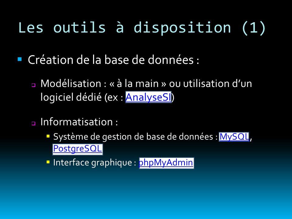 Les outils à disposition (1) Création de la base de données : Modélisation : « à la main » ou utilisation dun logiciel dédié (ex : AnalyseSI)AnalyseSI