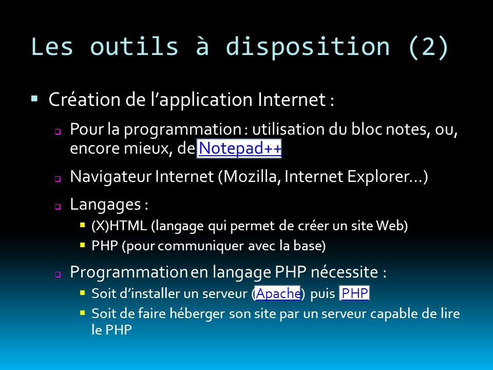 Les outils à disposition (3) Une alternative intéressante : EasyPHPEasyPHP « package » tout prêt : contient un serveur Apache, un serveur MySQL avec une interface graphique, et un interpréteur PHP Très facile à installer, déjà configuré Idéal pour débuter ou tester ses pages avant de les envoyer sur le serveur