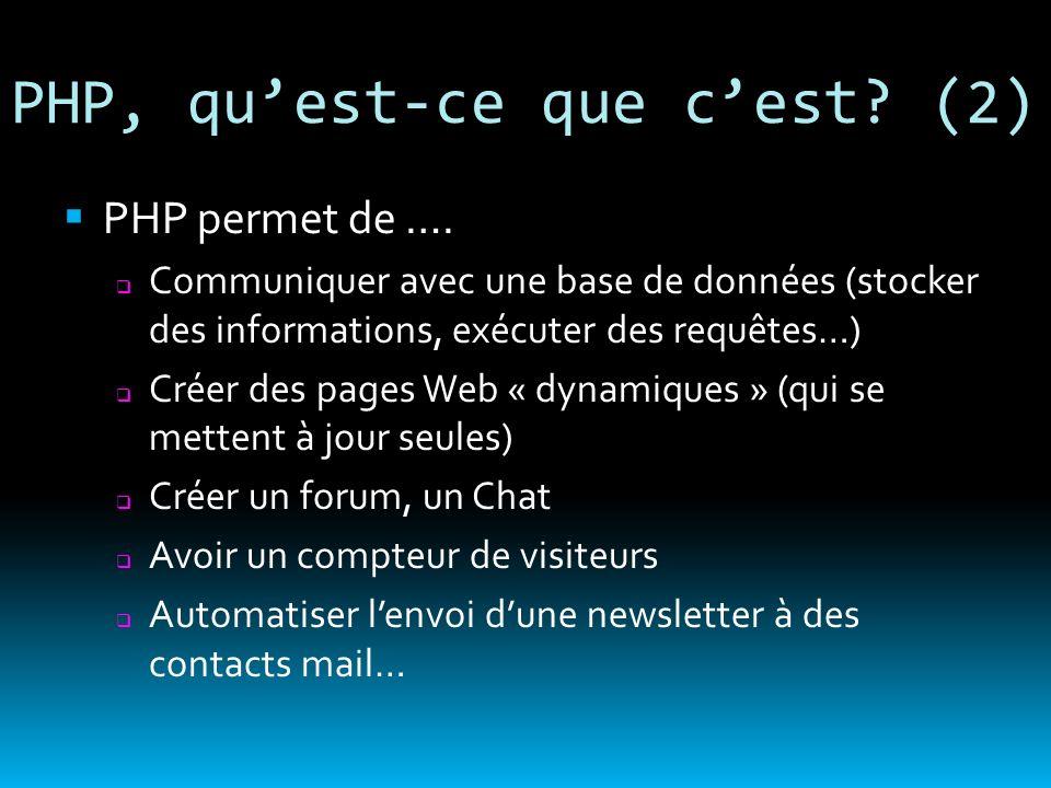 PHP, quest-ce que cest? (2) PHP permet de …. Communiquer avec une base de données (stocker des informations, exécuter des requêtes…) Créer des pages W