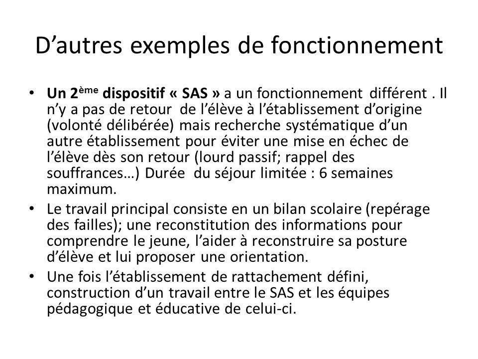 Dautres exemples de fonctionnement Un 2 ème dispositif « SAS » a un fonctionnement différent.