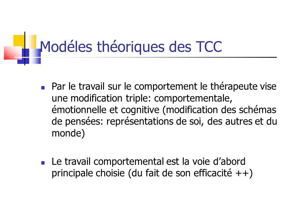 Modéles théoriques des TCC Par le travail sur le comportement le thérapeute vise une modification triple: comportementale, émotionnelle et cognitive (