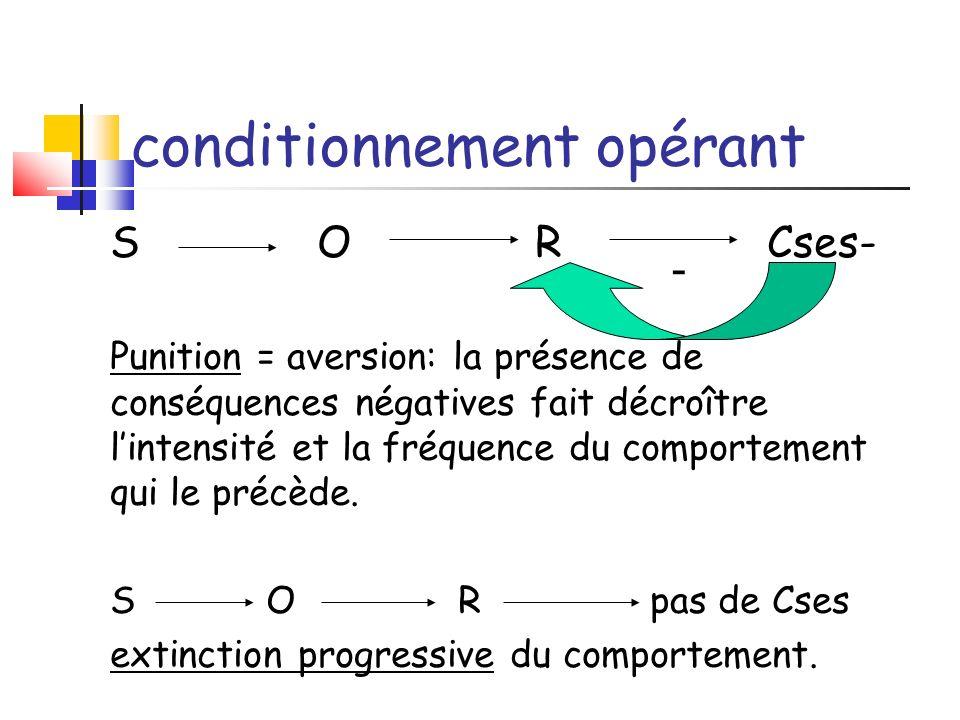 conditionnement opérant S O R Cses- Punition = aversion: la présence de conséquences négatives fait décroître lintensité et la fréquence du comporteme