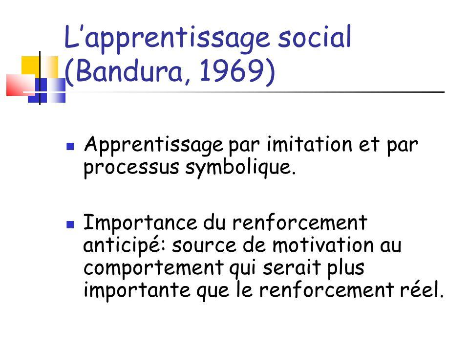Lapprentissage social (Bandura, 1969) Apprentissage par imitation et par processus symbolique. Importance du renforcement anticipé: source de motivati