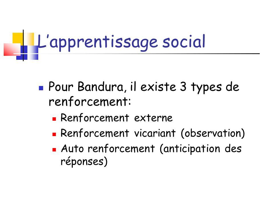 Lapprentissage social Pour Bandura, il existe 3 types de renforcement: Renforcement externe Renforcement vicariant (observation) Auto renforcement (an