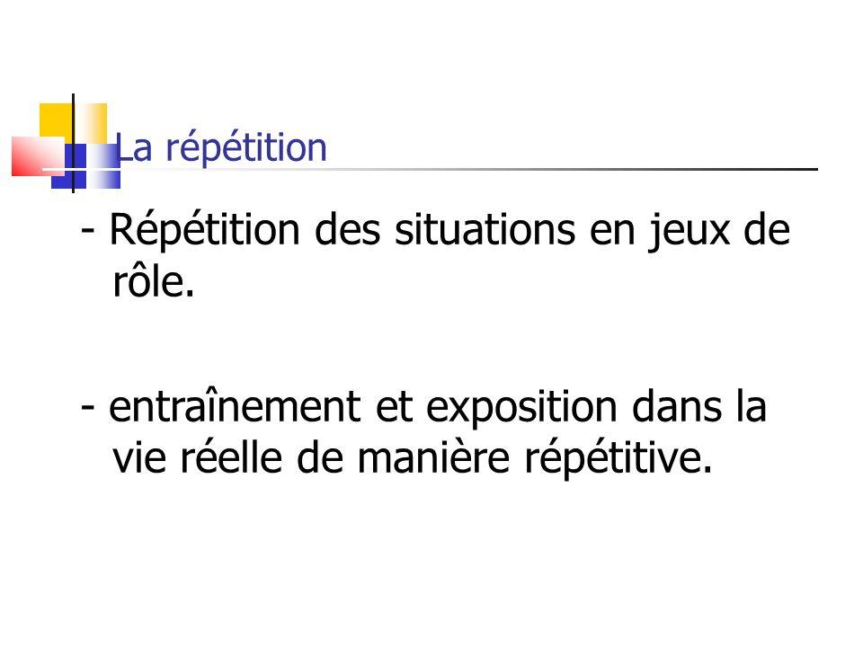 La répétition - Répétition des situations en jeux de rôle. - entraînement et exposition dans la vie réelle de manière répétitive.