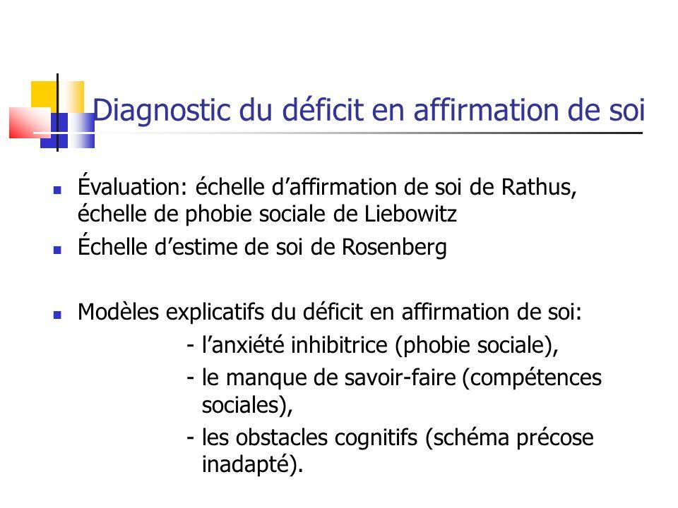 Diagnostic du déficit en affirmation de soi Évaluation: échelle daffirmation de soi de Rathus, échelle de phobie sociale de Liebowitz Échelle destime