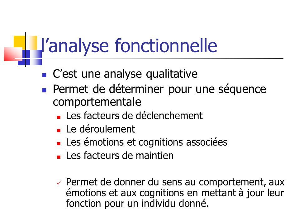 lanalyse fonctionnelle Cest une analyse qualitative Permet de déterminer pour une séquence comportementale Les facteurs de déclenchement Le déroulemen