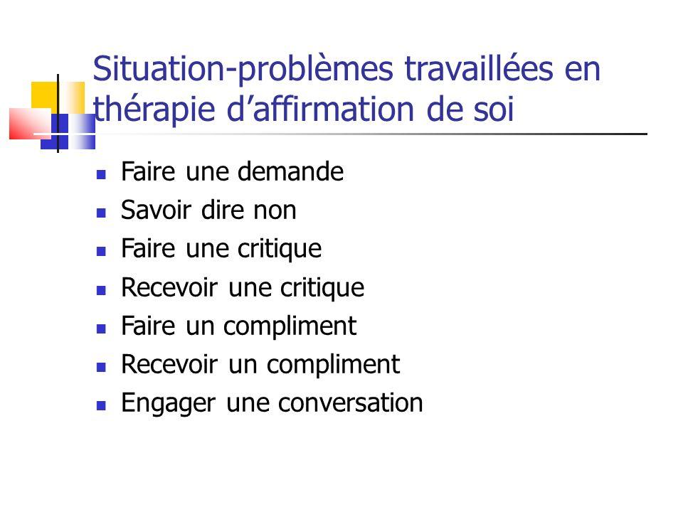 Situation-problèmes travaillées en thérapie daffirmation de soi Faire une demande Savoir dire non Faire une critique Recevoir une critique Faire un co