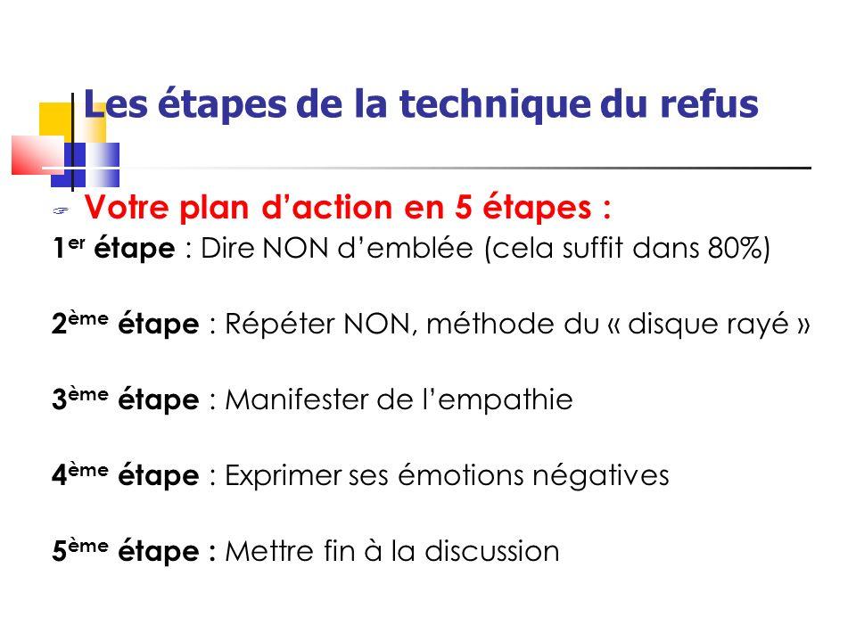 Les étapes de la technique du refus Votre plan daction en 5 étapes : 1 er étape : Dire NON demblée (cela suffit dans 80%) 2 ème étape : Répéter NON, m