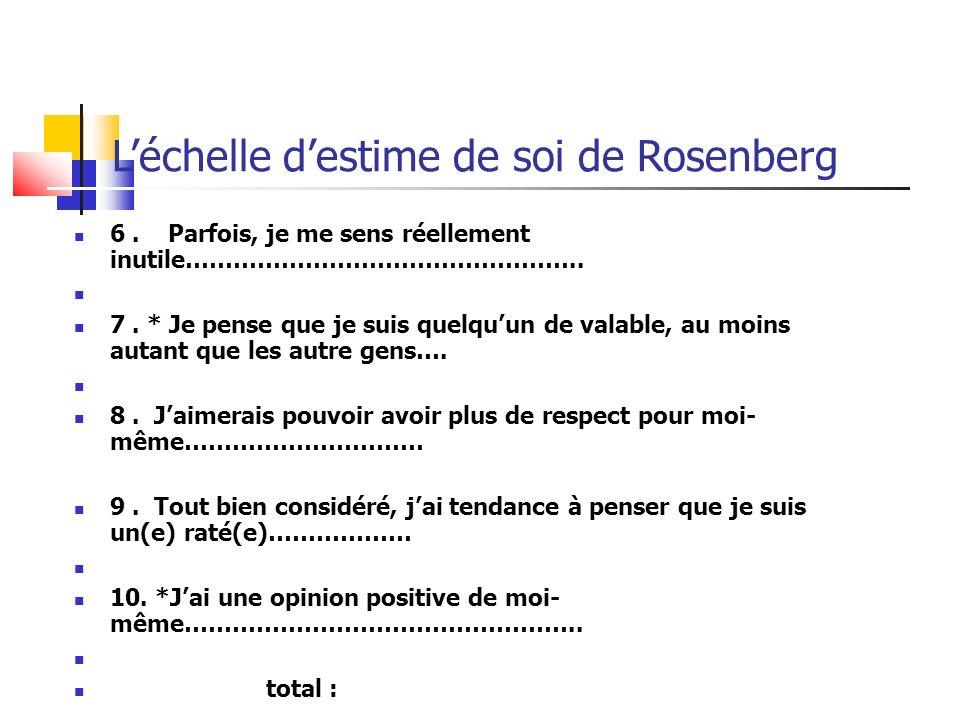 Léchelle destime de soi de Rosenberg 6. Parfois, je me sens réellement inutile………………………………………….. 7. * Je pense que je suis quelquun de valable, au moi