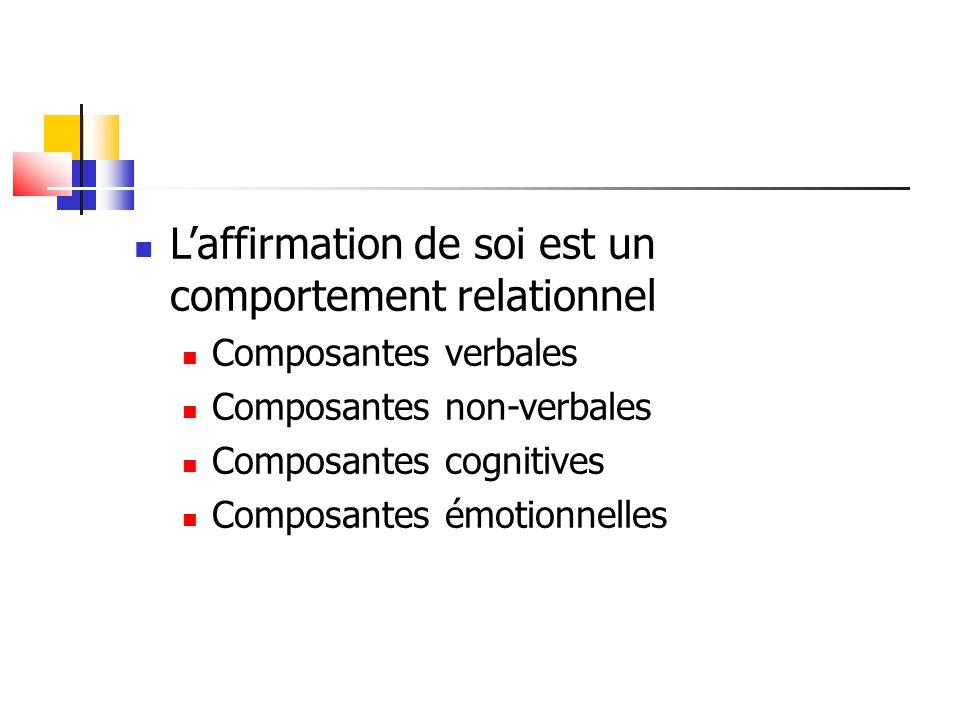 Laffirmation de soi est un comportement relationnel Composantes verbales Composantes non-verbales Composantes cognitives Composantes émotionnelles