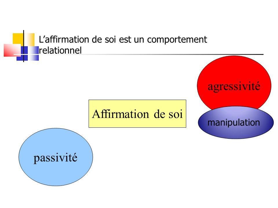 passivité Affirmation de soi agressivité Laffirmation de soi est un comportement relationnel manipulation