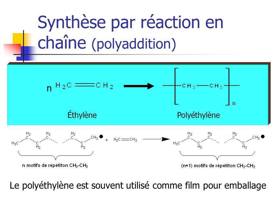 Synthèse par réaction en chaîne (polyaddition) n Éthylène Polyéthylène Le polyéthylène est souvent utilisé comme film pour emballage