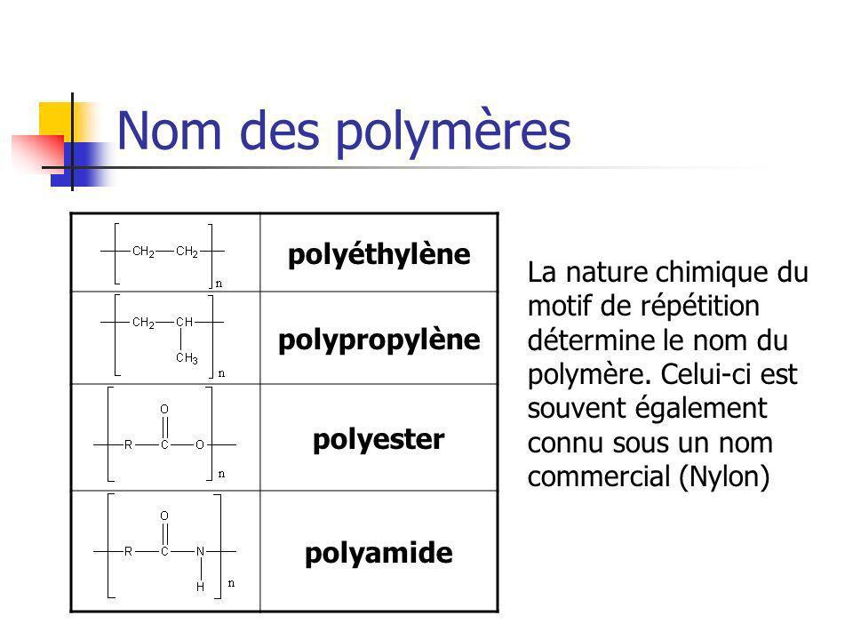 Nom des polymères La nature chimique du motif de répétition détermine le nom du polymère. Celui-ci est souvent également connu sous un nom commercial
