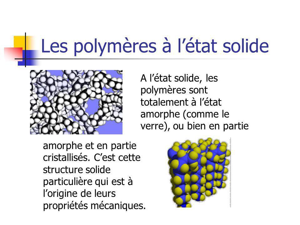 Les polymères à létat solide A létat solide, les polymères sont totalement à létat amorphe (comme le verre), ou bien en partie amorphe et en partie cr