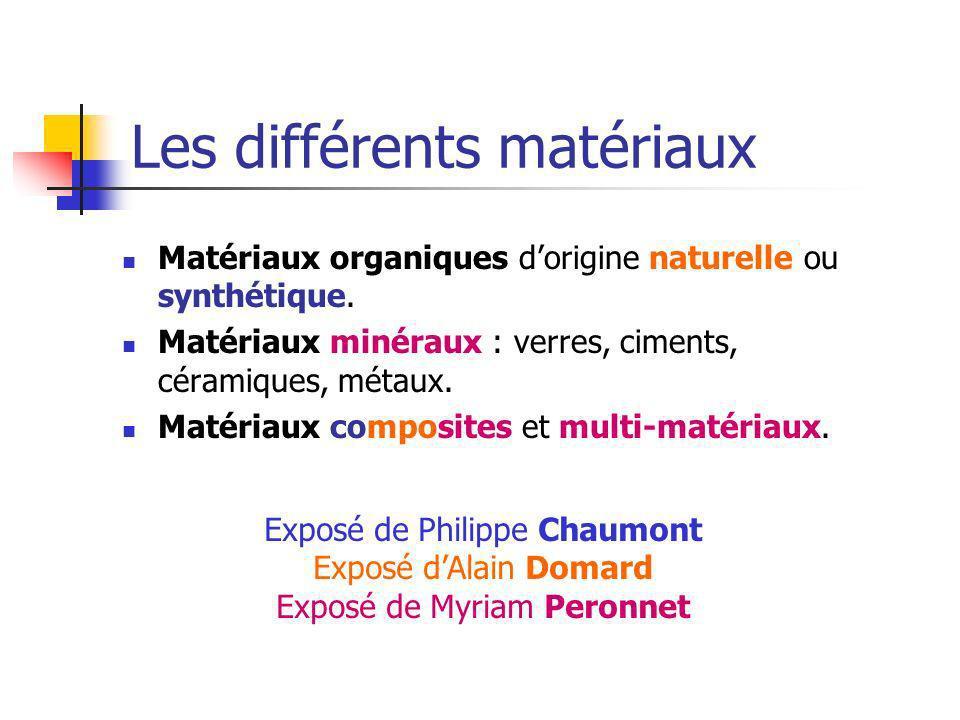 Les différents matériaux Matériaux organiques dorigine naturelle ou synthétique. Matériaux minéraux : verres, ciments, céramiques, métaux. Matériaux c
