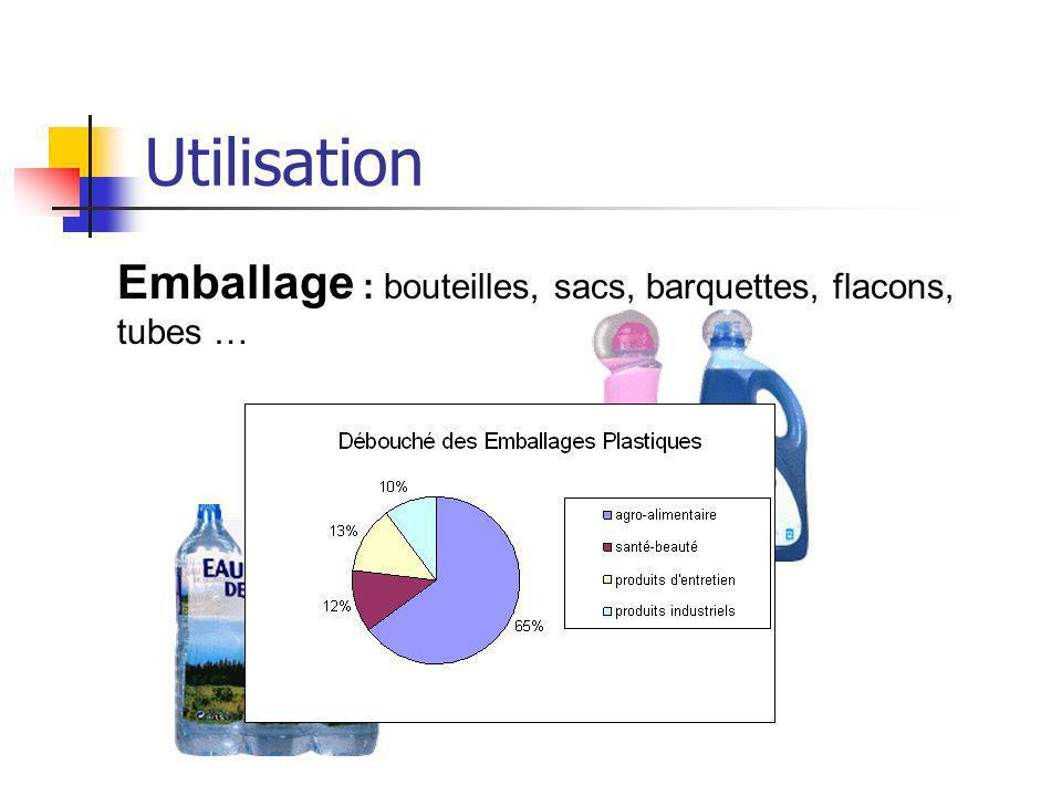 Utilisation Emballage : bouteilles, sacs, barquettes, flacons, tubes …