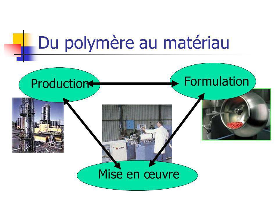 Du polymère au matériau Production Formulation Mise en œuvre