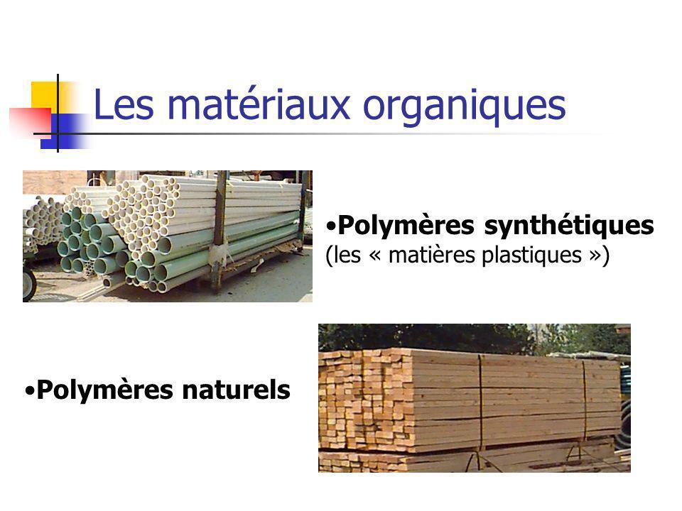 Les matériaux organiques Polymères synthétiques (les « matières plastiques ») Polymères naturels