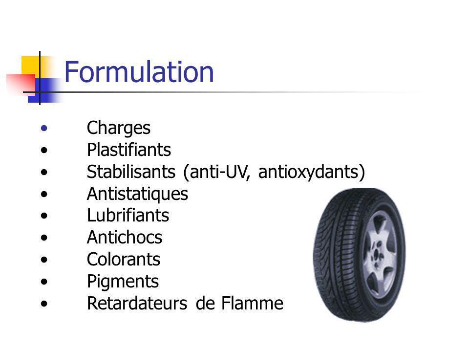 Formulation Charges Plastifiants Stabilisants (anti-UV, antioxydants) Antistatiques Lubrifiants Antichocs Colorants Pigments Retardateurs de Flamme