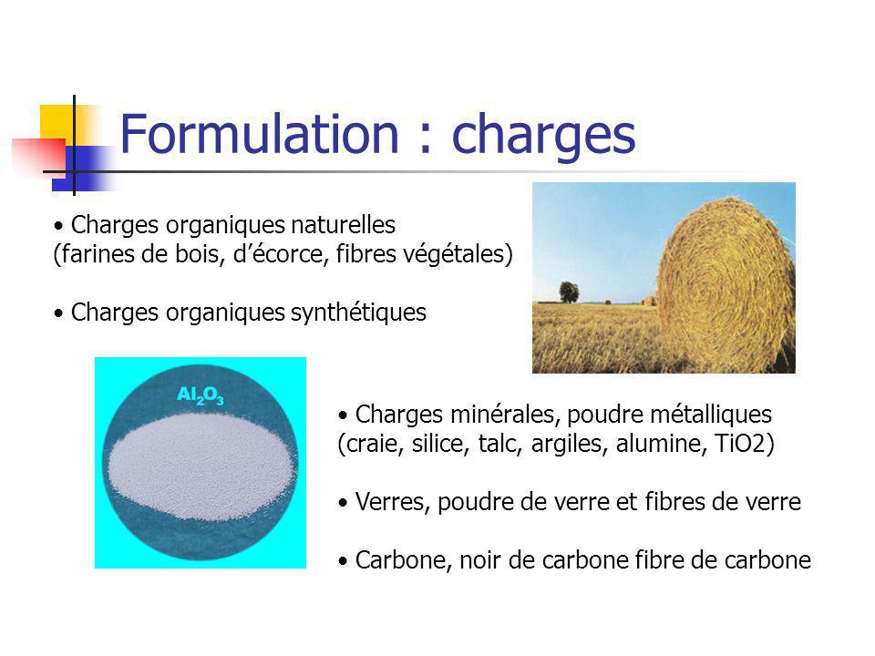 Formulation : charges Charges organiques naturelles (farines de bois, décorce, fibres végétales) Charges organiques synthétiques Charges minérales, po