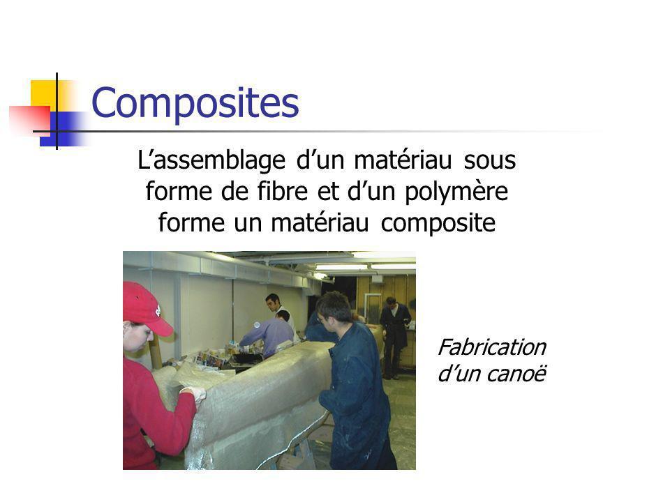 Composites Lassemblage dun matériau sous forme de fibre et dun polymère forme un matériau composite Fabrication dun canoë