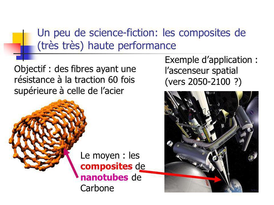 Un peu de science-fiction: les composites de (très très) haute performance Exemple dapplication : lascenseur spatial (vers 2050-2100 ?) Objectif : des