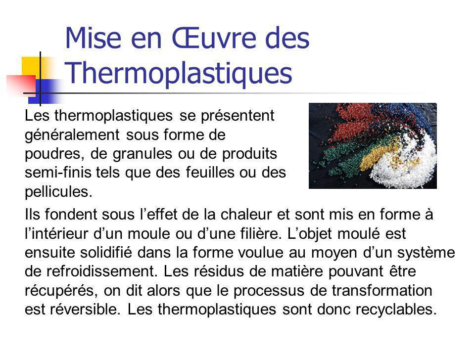 Mise en Œuvre des Thermoplastiques Les thermoplastiques se présentent généralement sous forme de poudres, de granules ou de produits semi-finis tels q