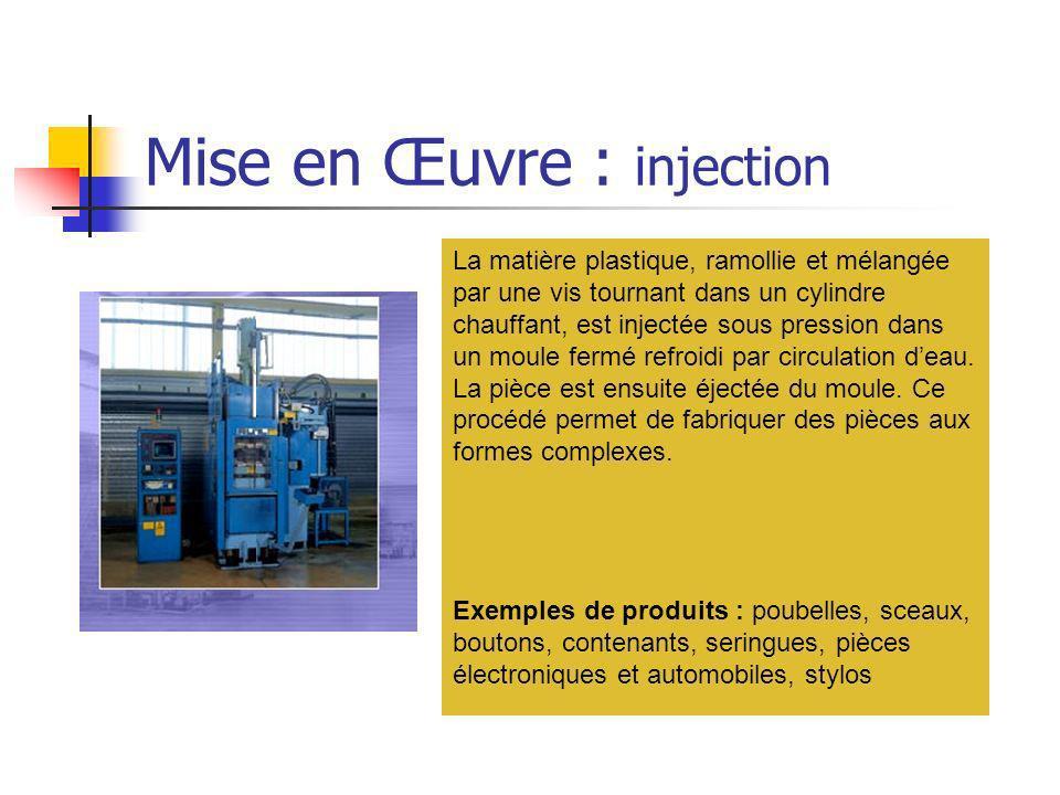 Mise en Œuvre : injection La matière plastique, ramollie et mélangée par une vis tournant dans un cylindre chauffant, est injectée sous pression dans
