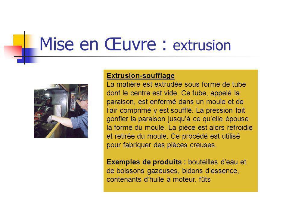 Mise en Œuvre : extrusion Extrusion-soufflage La matière est extrudée sous forme de tube dont le centre est vide. Ce tube, appelé la paraison, est enf