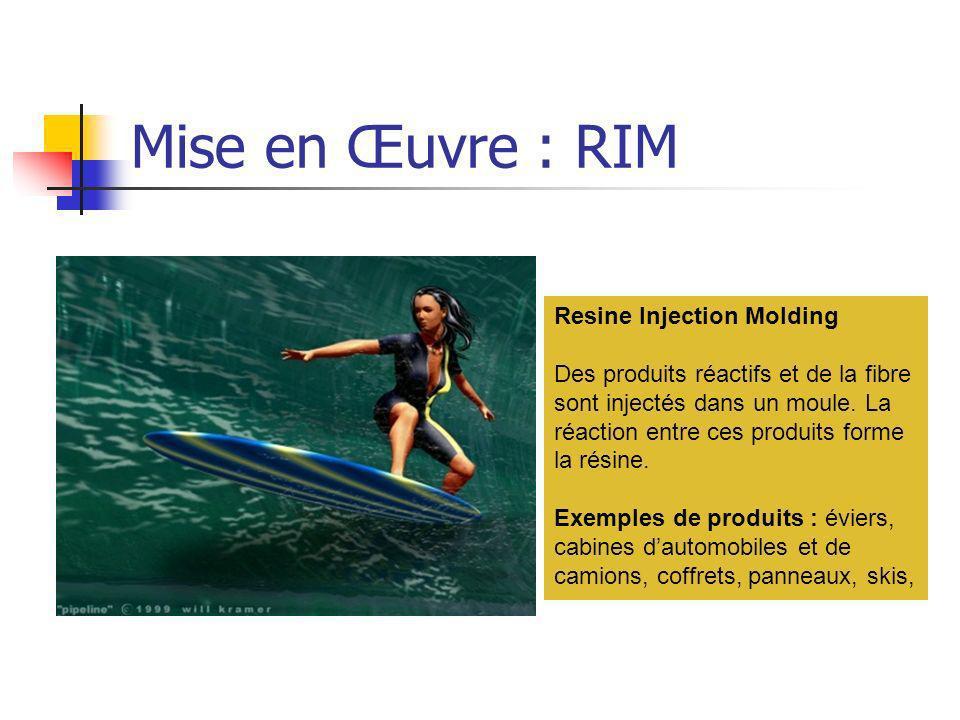 Mise en Œuvre : RIM Resine Injection Molding Des produits réactifs et de la fibre sont injectés dans un moule. La réaction entre ces produits forme la