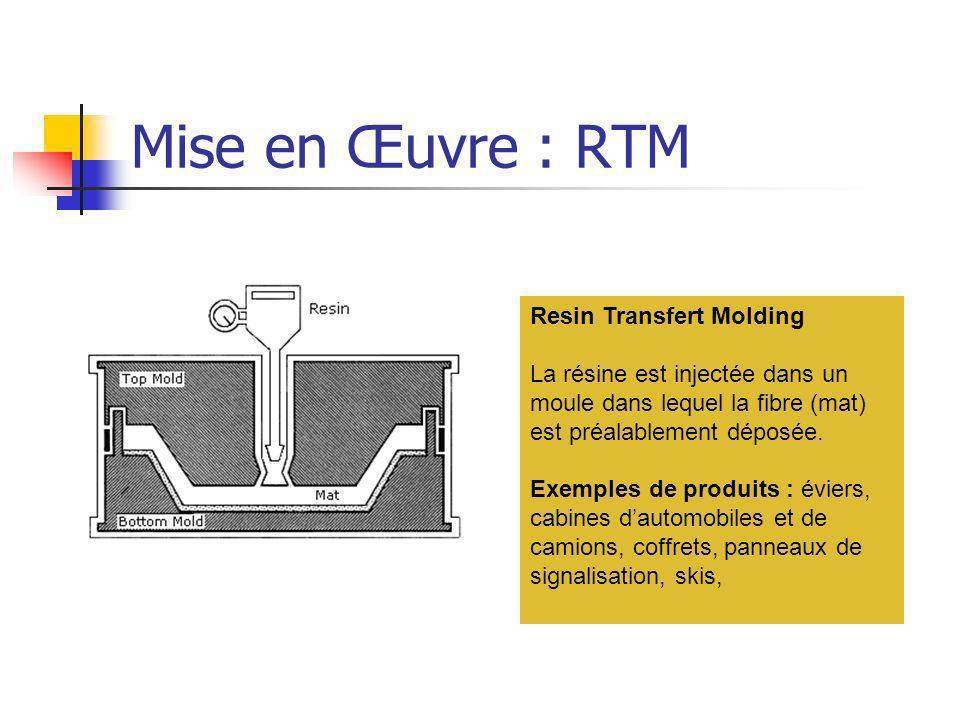 Mise en Œuvre : RTM Resin Transfert Molding La résine est injectée dans un moule dans lequel la fibre (mat) est préalablement déposée. Exemples de pro