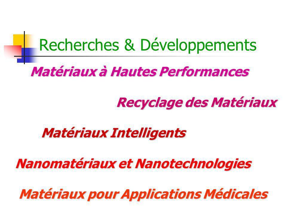 Recherches & Développements Matériaux à Hautes Performances Matériaux à Hautes Performances Recyclage des Matériaux Recyclage des Matériaux Matériaux