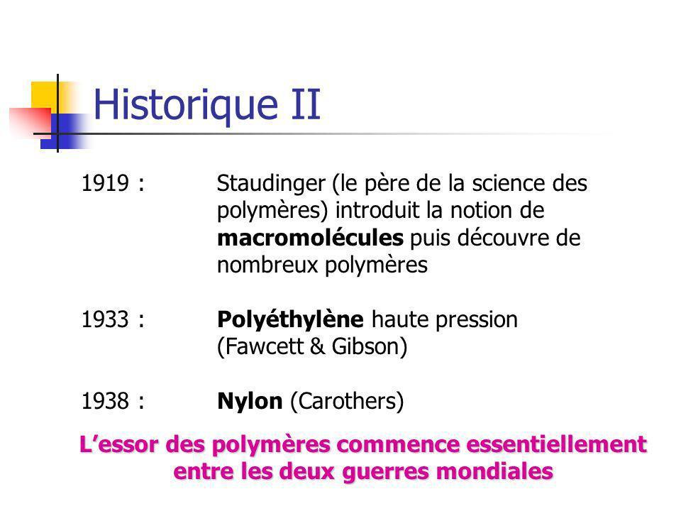 Historique II 1919 : Staudinger (le père de la science des polymères) introduit la notion de macromolécules puis découvre de nombreux polymères 1933 :