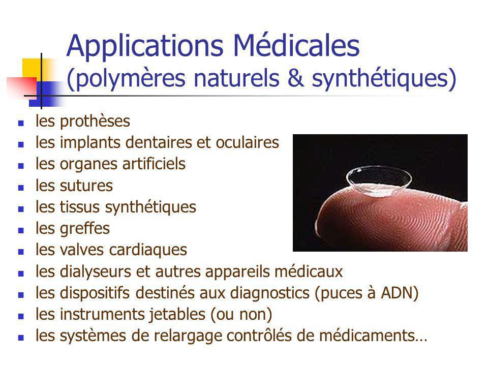 Applications Médicales (polymères naturels & synthétiques) les prothèses les implants dentaires et oculaires les organes artificiels les sutures les t