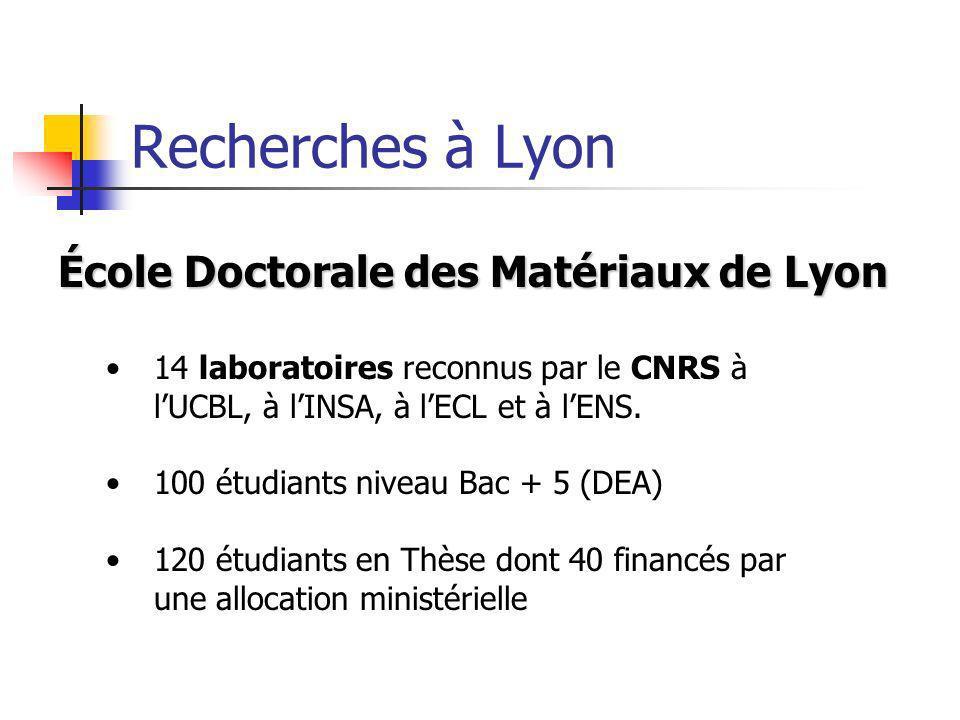 Recherches à Lyon École Doctorale des Matériaux de Lyon 14 laboratoires reconnus par le CNRS à lUCBL, à lINSA, à lECL et à lENS. 100 étudiants niveau