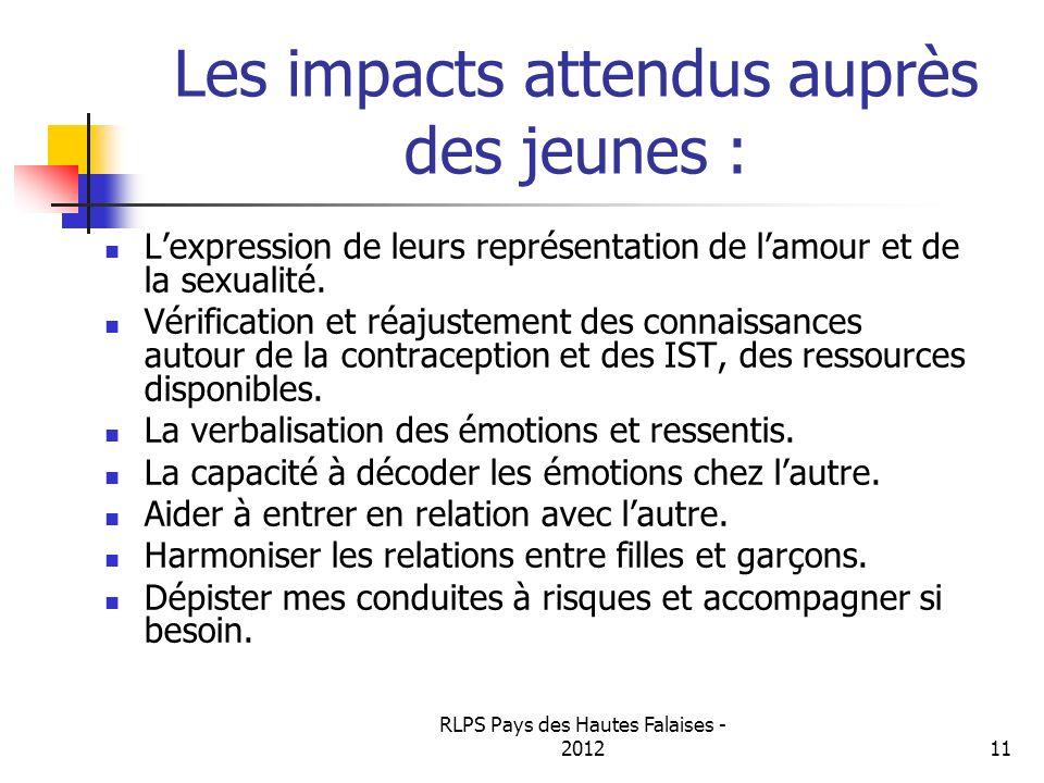 RLPS Pays des Hautes Falaises - 201211 Les impacts attendus auprès des jeunes : Lexpression de leurs représentation de lamour et de la sexualité. Véri