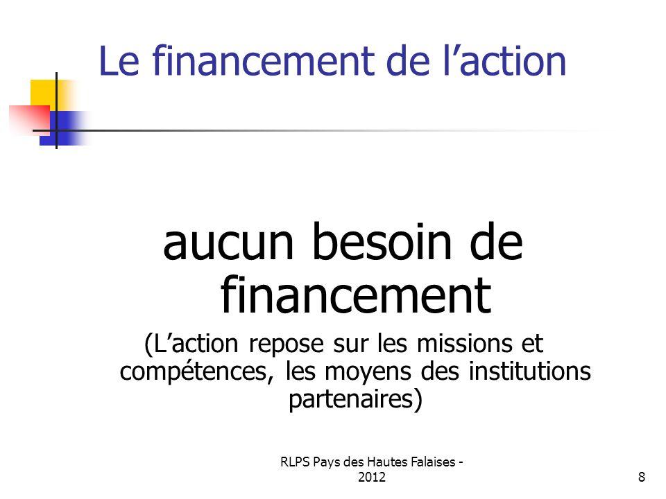 RLPS Pays des Hautes Falaises - 20128 Le financement de laction aucun besoin de financement (Laction repose sur les missions et compétences, les moyen