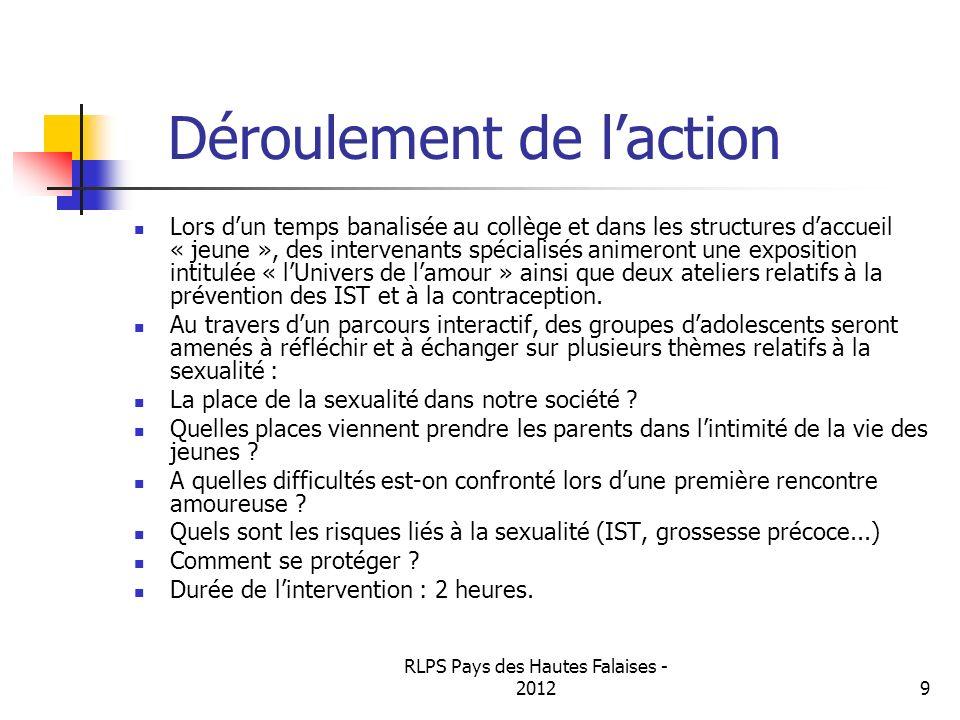 RLPS Pays des Hautes Falaises - 20129 Déroulement de laction Lors dun temps banalisée au collège et dans les structures daccueil « jeune », des interv