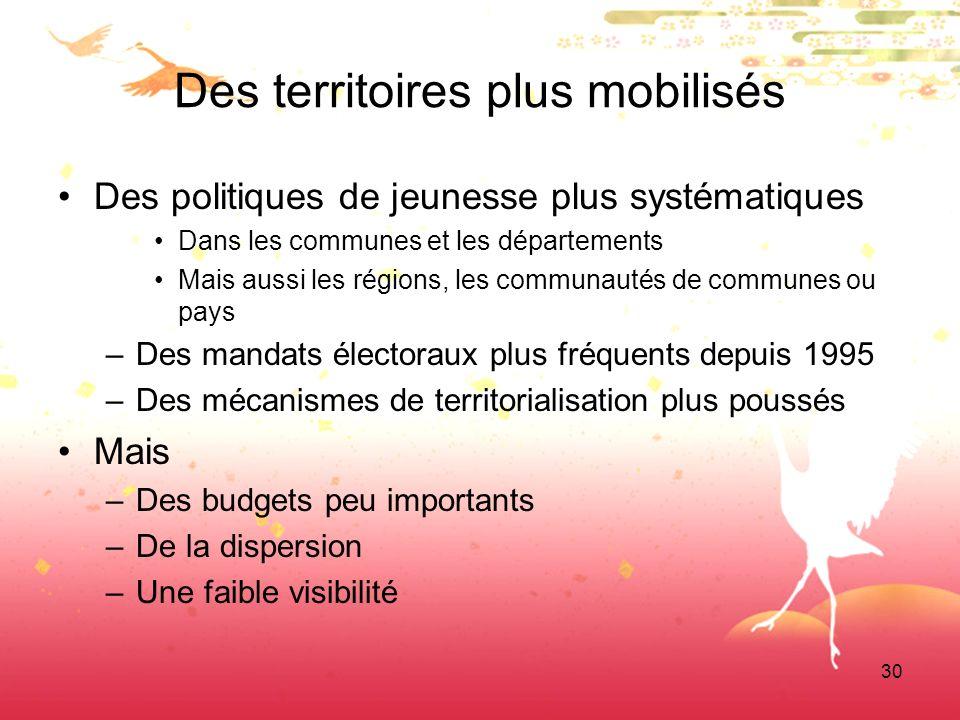 30 Des territoires plus mobilisés Des politiques de jeunesse plus systématiques Dans les communes et les départements Mais aussi les régions, les comm