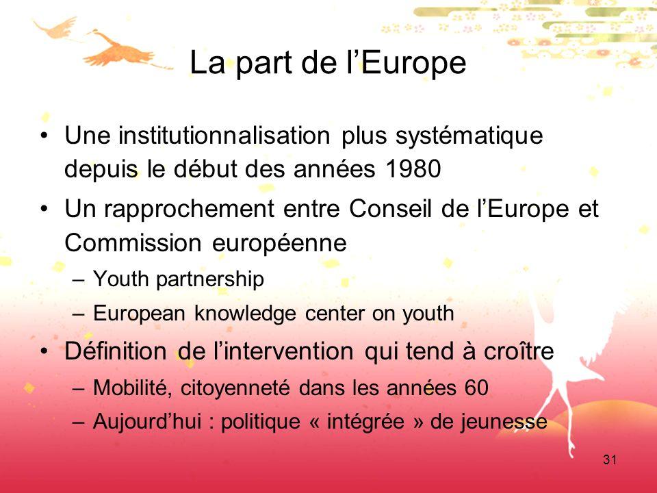 31 La part de lEurope Une institutionnalisation plus systématique depuis le début des années 1980 Un rapprochement entre Conseil de lEurope et Commission européenne –Youth partnership –European knowledge center on youth Définition de lintervention qui tend à croître –Mobilité, citoyenneté dans les années 60 –Aujourdhui : politique « intégrée » de jeunesse