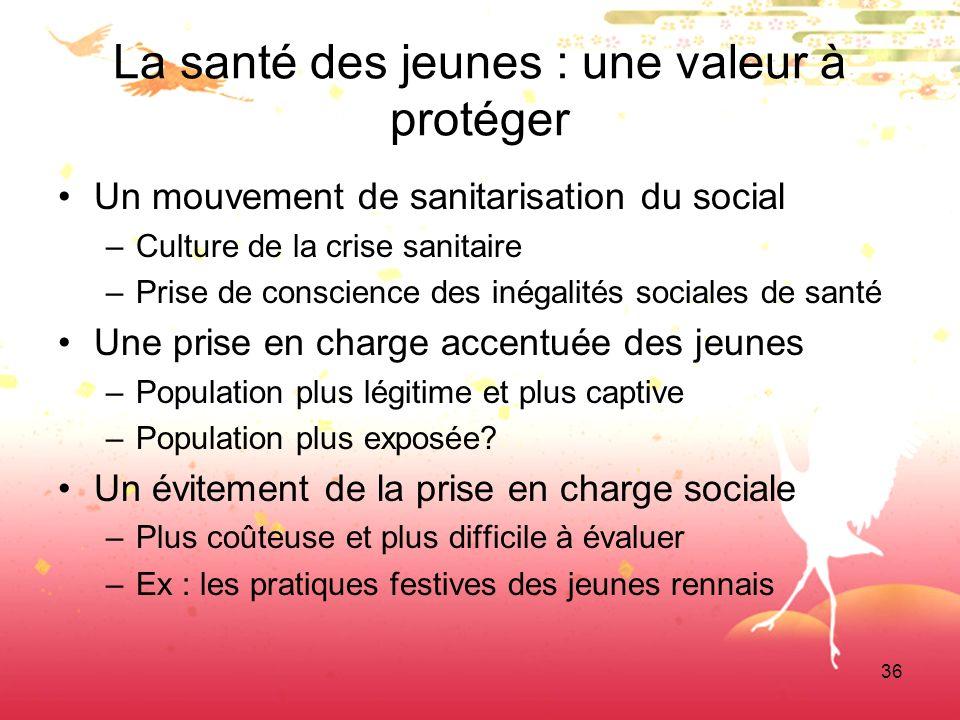 36 La santé des jeunes : une valeur à protéger Un mouvement de sanitarisation du social –Culture de la crise sanitaire –Prise de conscience des inégal