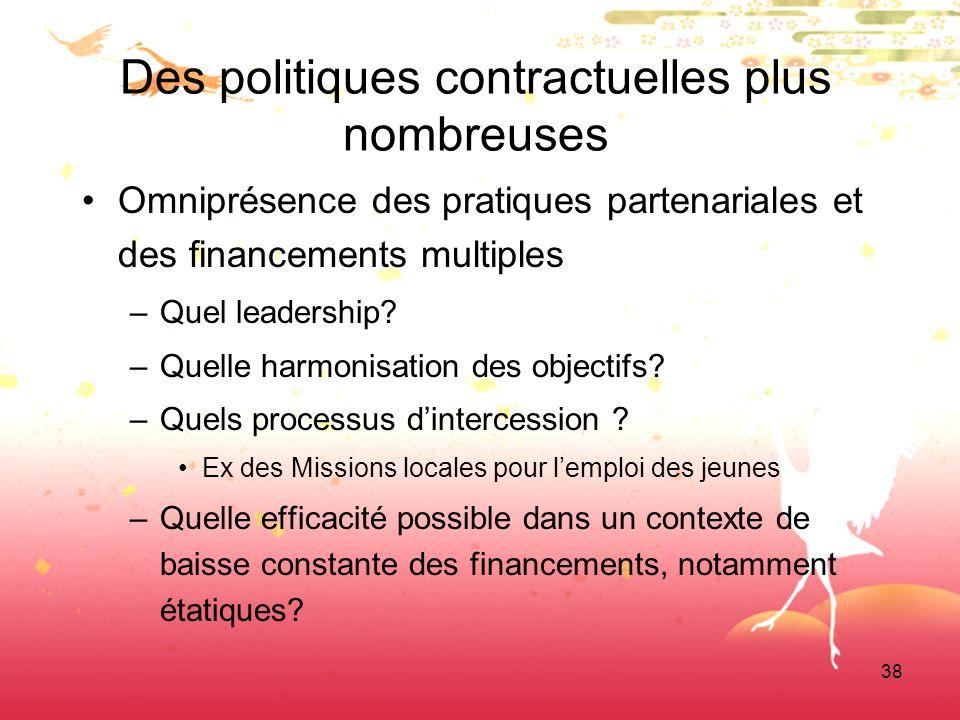 38 Des politiques contractuelles plus nombreuses Omniprésence des pratiques partenariales et des financements multiples –Quel leadership? –Quelle harm