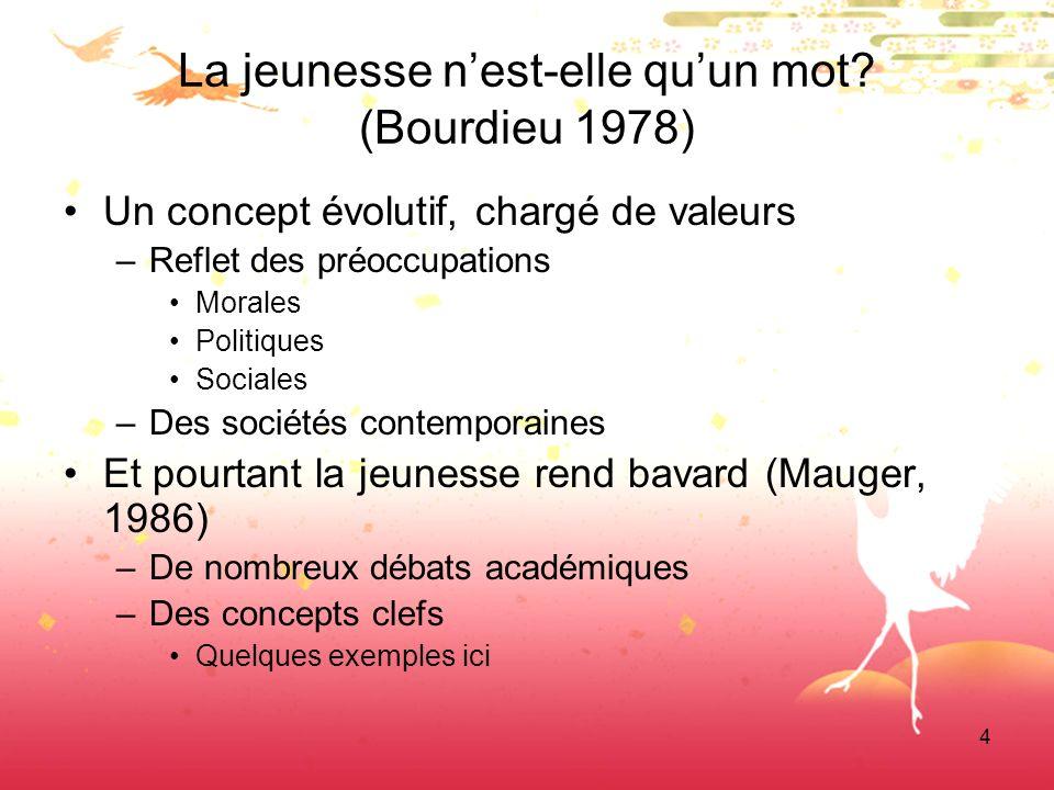 4 La jeunesse nest-elle quun mot? (Bourdieu 1978) Un concept évolutif, chargé de valeurs –Reflet des préoccupations Morales Politiques Sociales –Des s